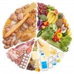 Is Gluten Nutritious?